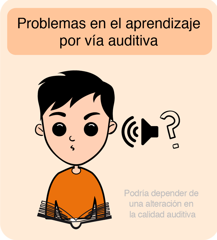 Síntomas y Problemas Auditivos